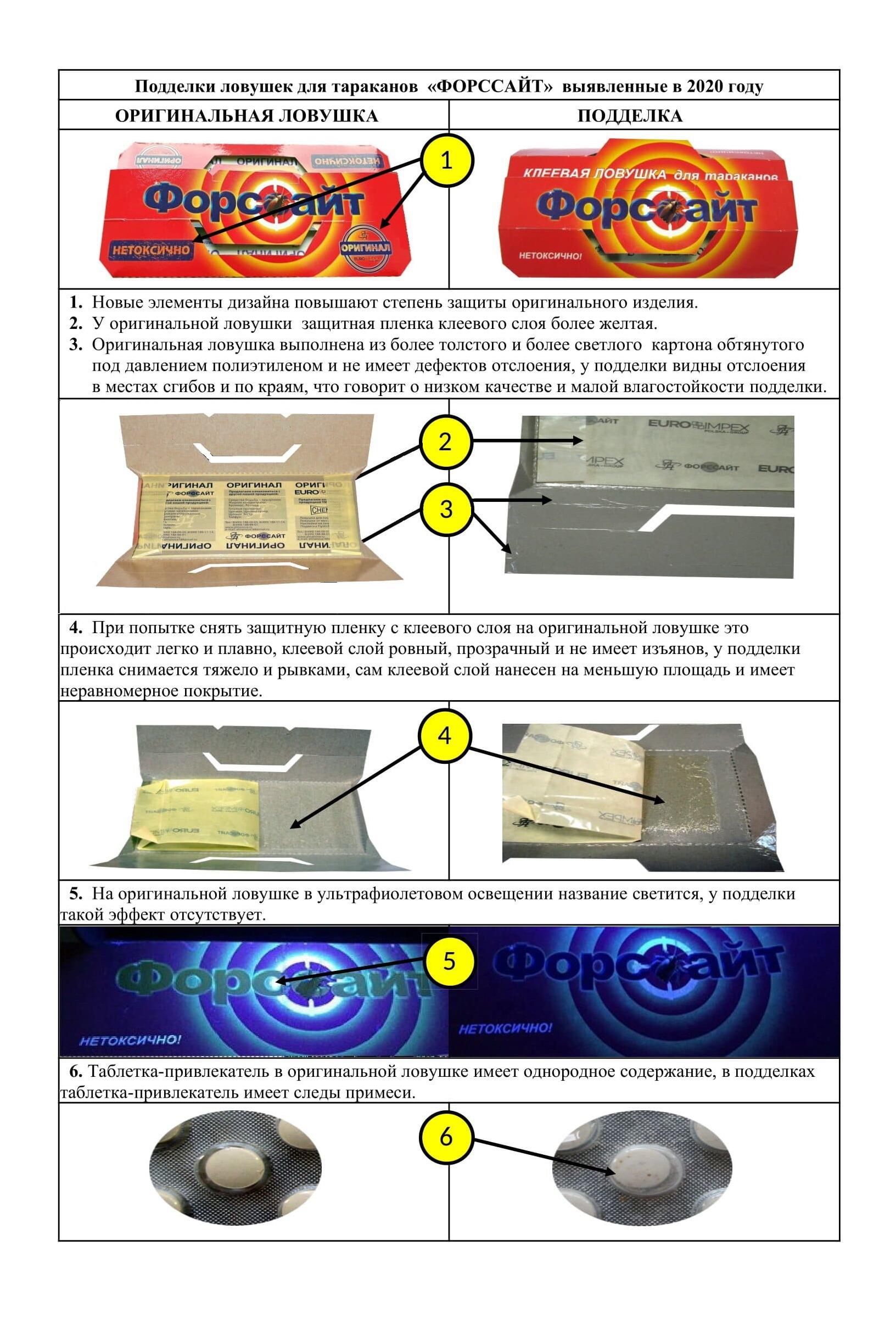 таблица отличительных особенностей оригинальной ловушки